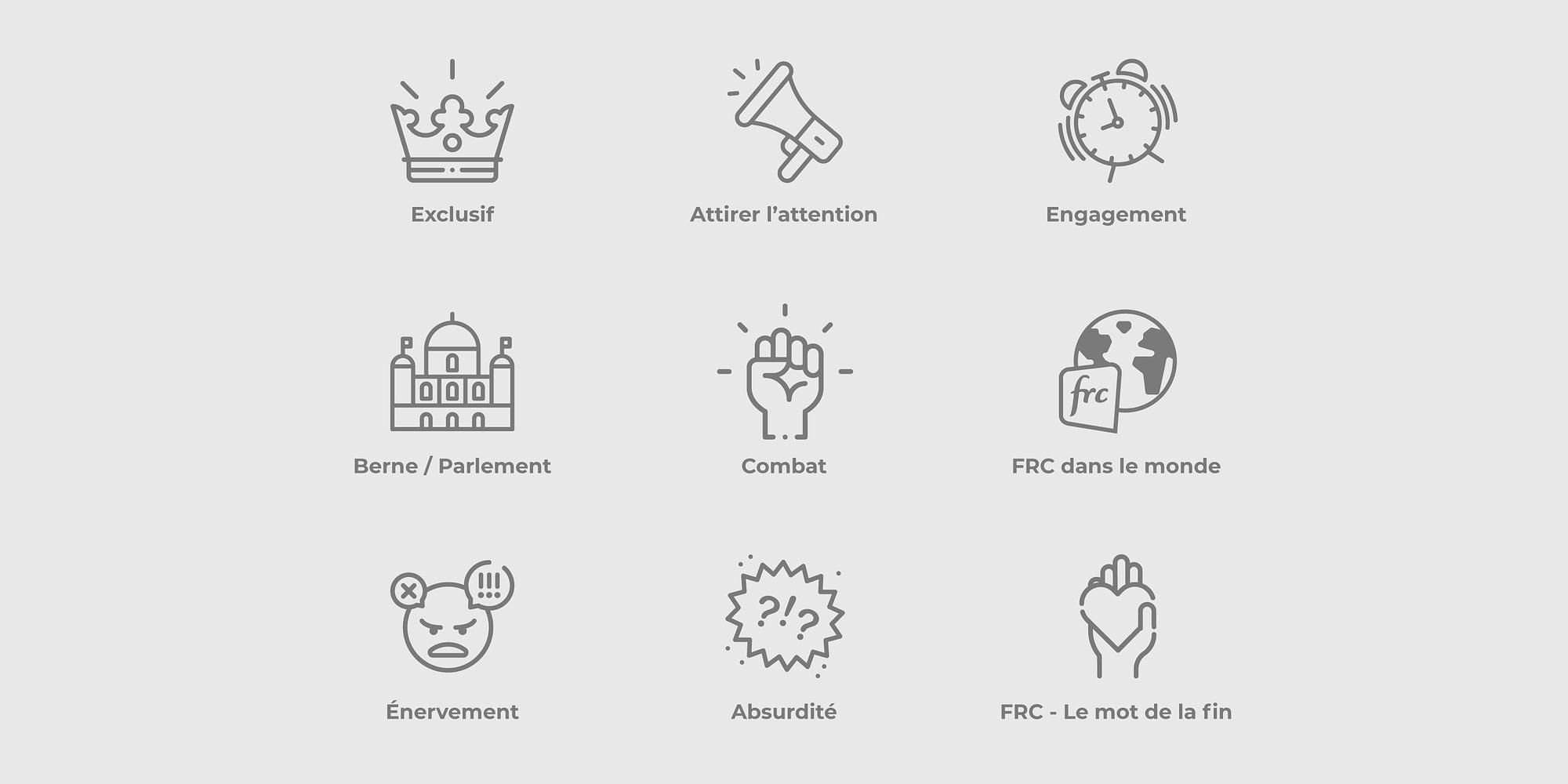 Tous les icônes réalisés par TMKL pour la Fédération Romande des Consommateurs